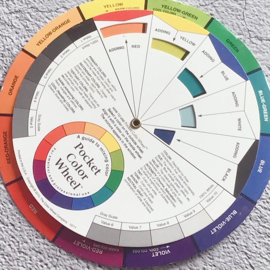 Цветовой круг  Иттена для художников и дизайнеров